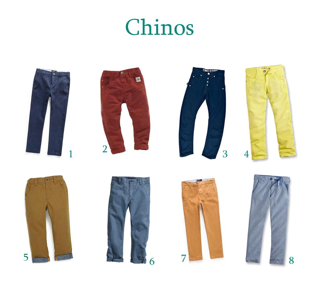 chinosy