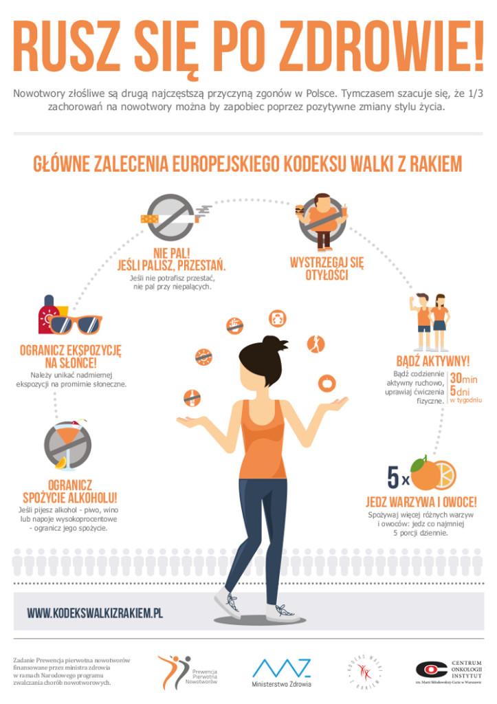 Infografika_ZALECENIA_KODEKSU-750